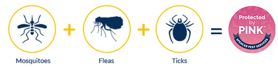 illustration of what mosquito plus protects against