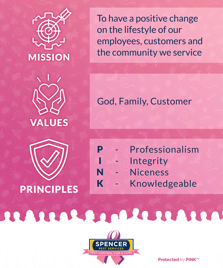 protected by pink infographic