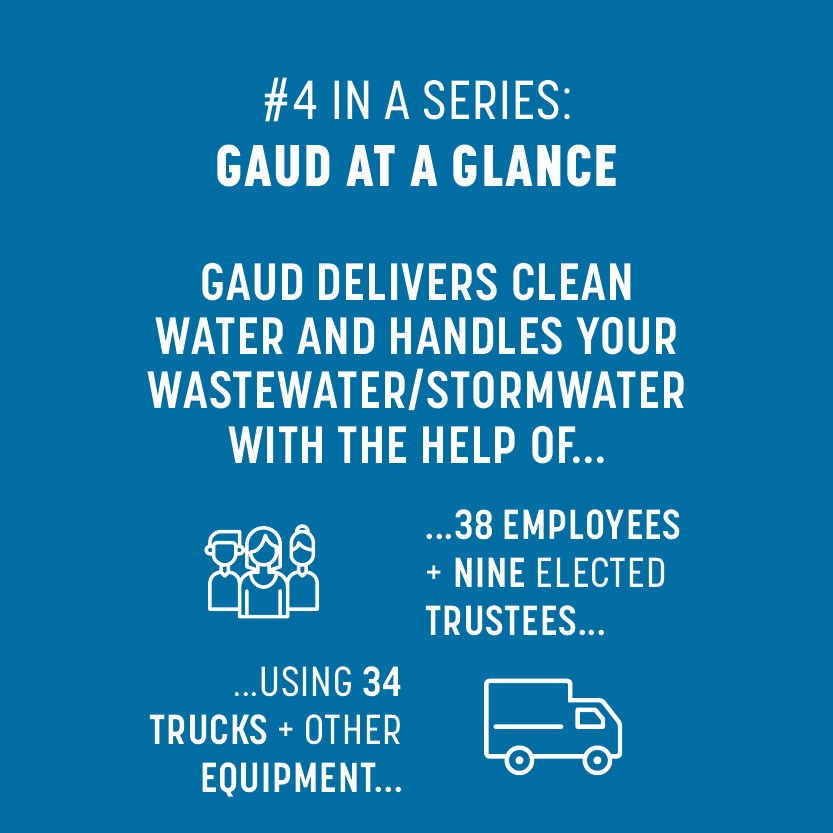 GAUD at a glance banner