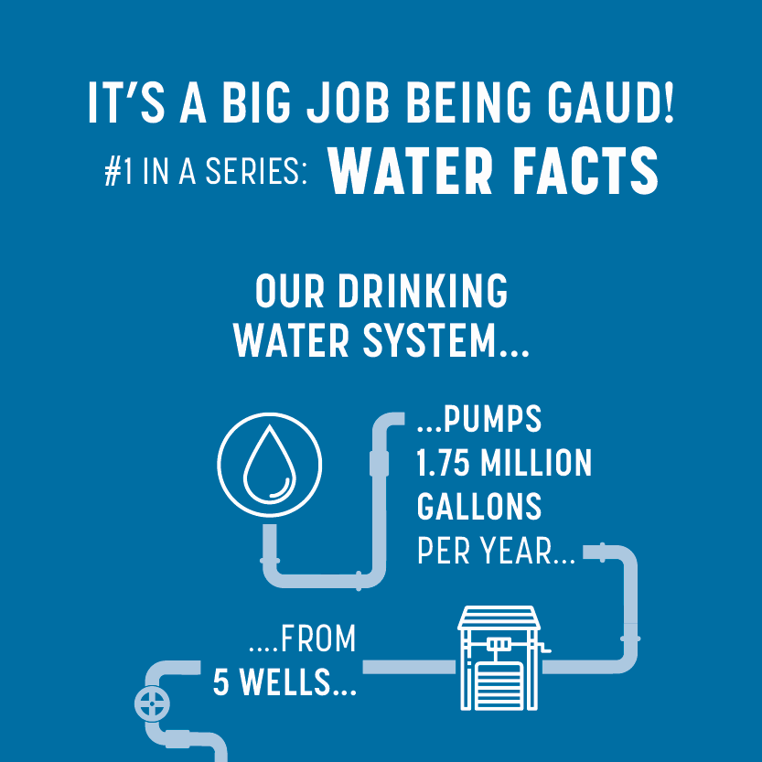 Water facts banner